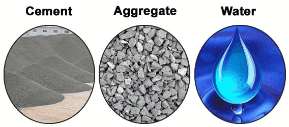 cement aggregate water materials